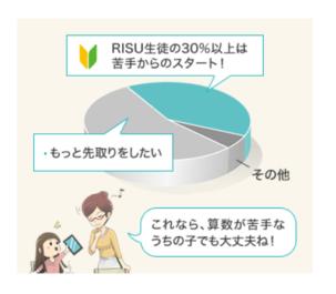RISU算数 お試し キャンペーン